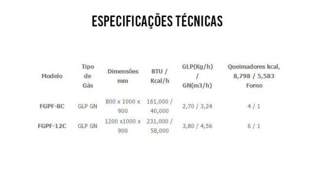 esp-fogao-a-gas-de-centro-c-forno-800-1200-4-6