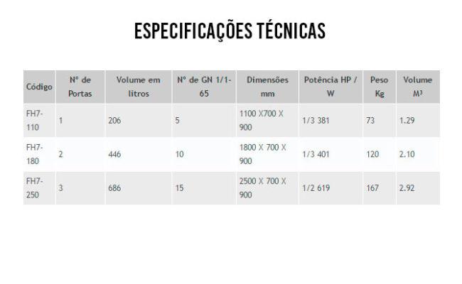 esp-freezer-horizontal-compressor-remoto-serie-500R