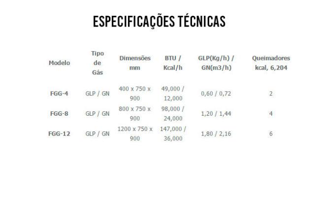 especificacoes-fogao-a-gas-de-encosto-s-forno-2-4-6