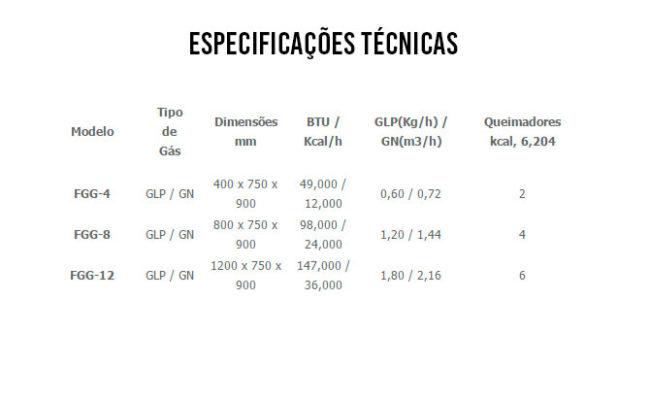 esp-Fogão-a-Gás-de-Encosto-Sem-Forno-400080081200