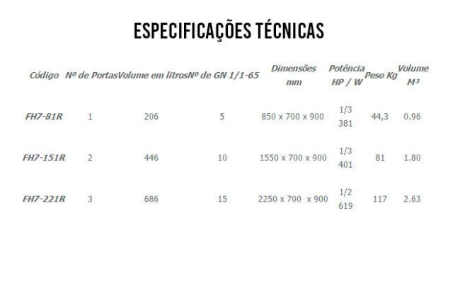 esp-freezer-horizontal-compressor-remoto-serie-700R