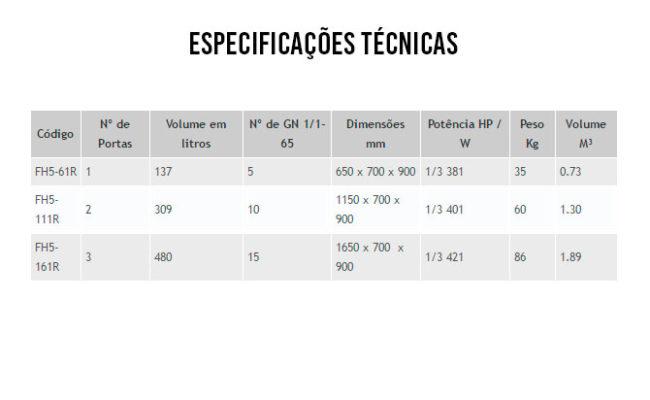 esp-refrigeradro-horizontal-compressor-remoto-serie-500R