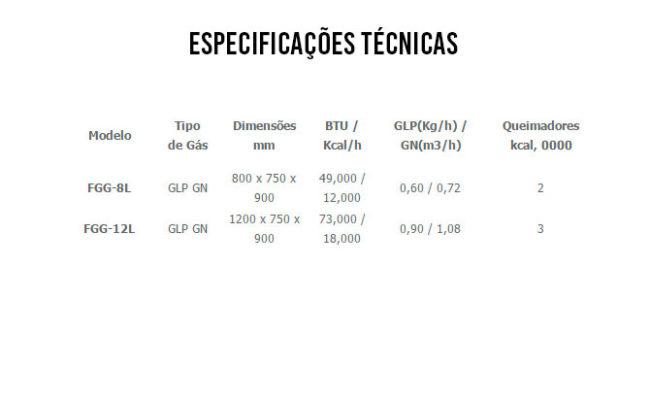 especificacoes-tecnica-fogao-a-gas-de-encosto-sem-forno