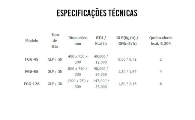 fogao-agas-de-encosto-esobrepor800-1200mm